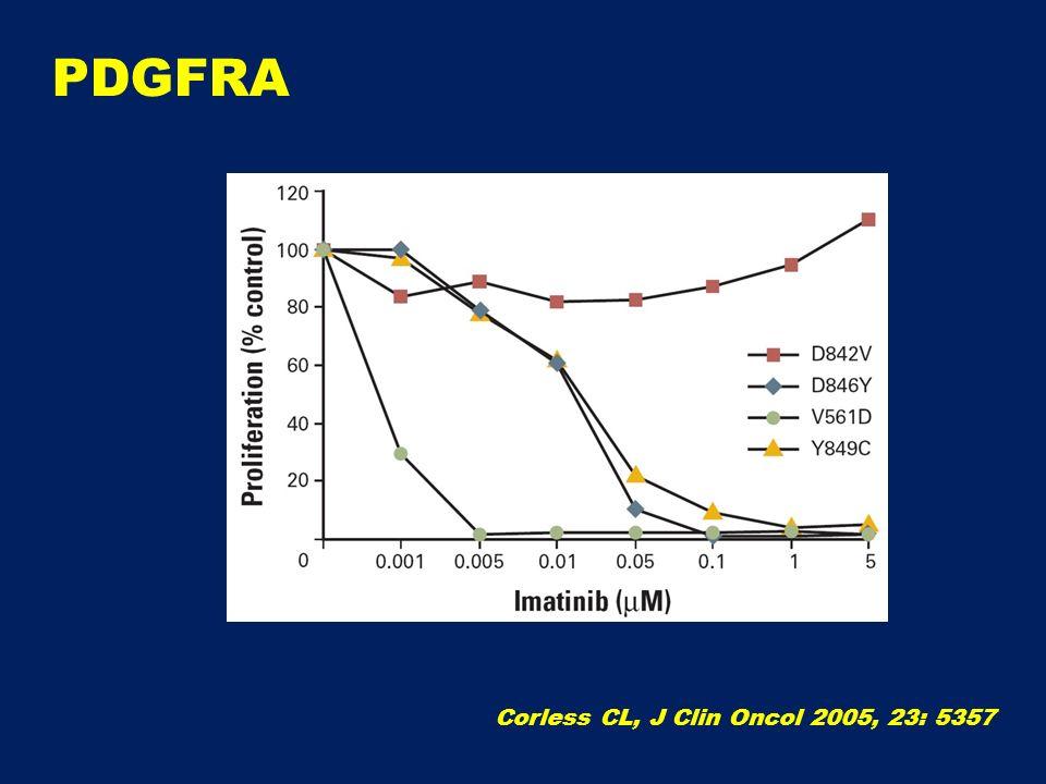 Corless CL, J Clin Oncol 2005, 23: 5357 PDGFRA