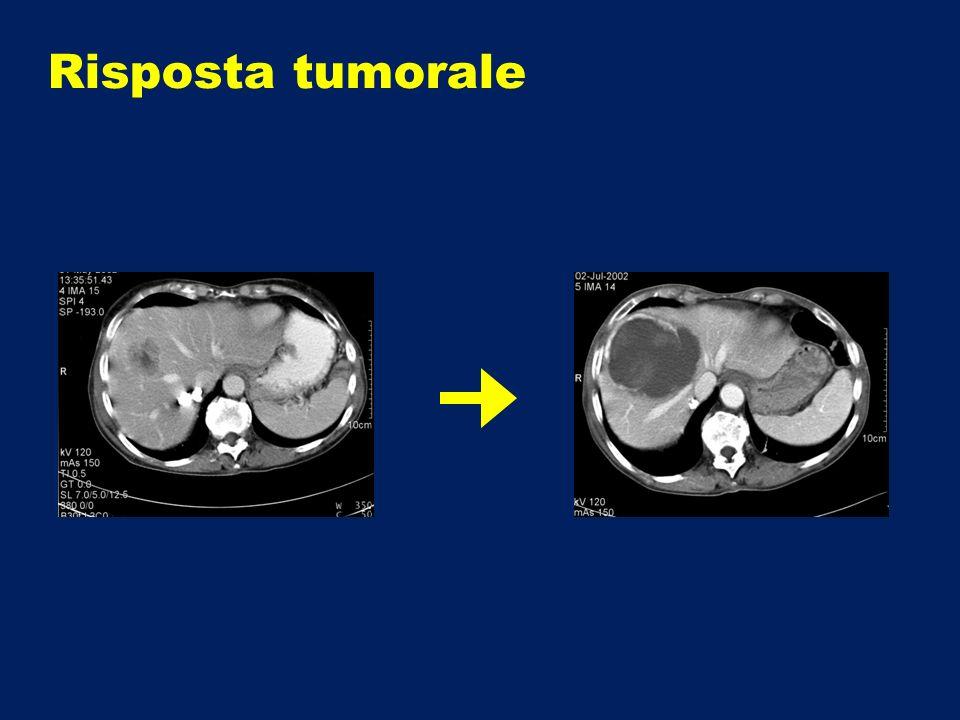 Risposta tumorale