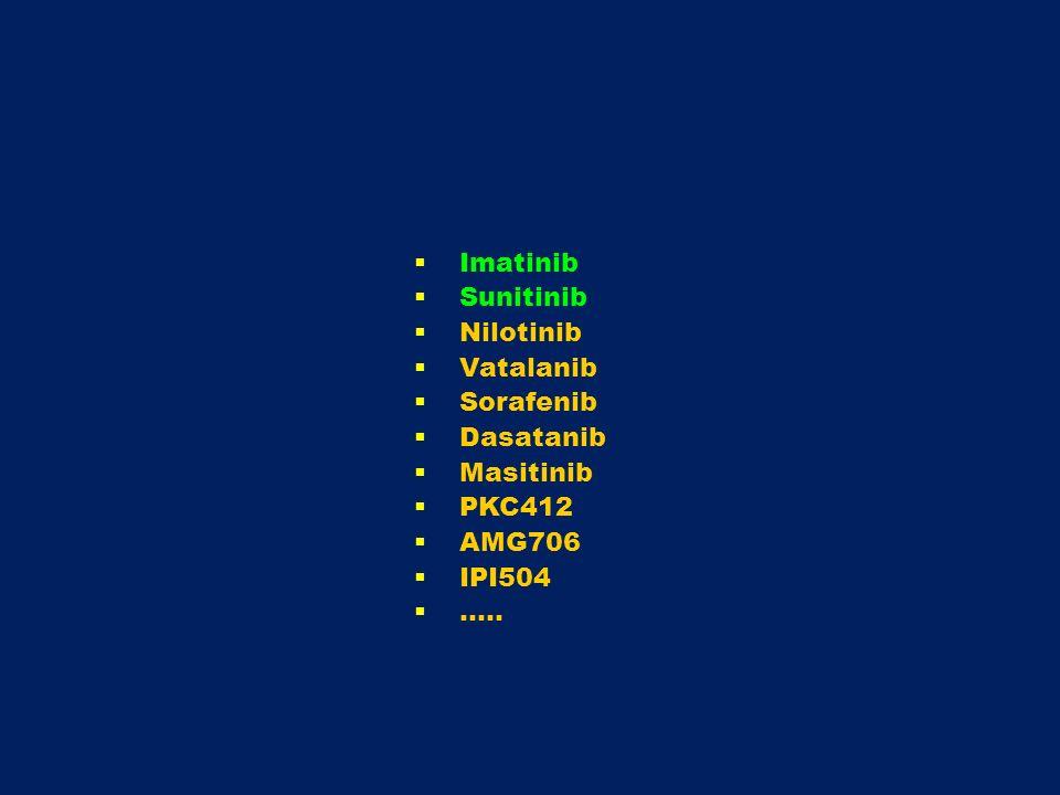 Imatinib Sunitinib Nilotinib Vatalanib Sorafenib Dasatanib Masitinib PKC412 AMG706 IPI504 …..