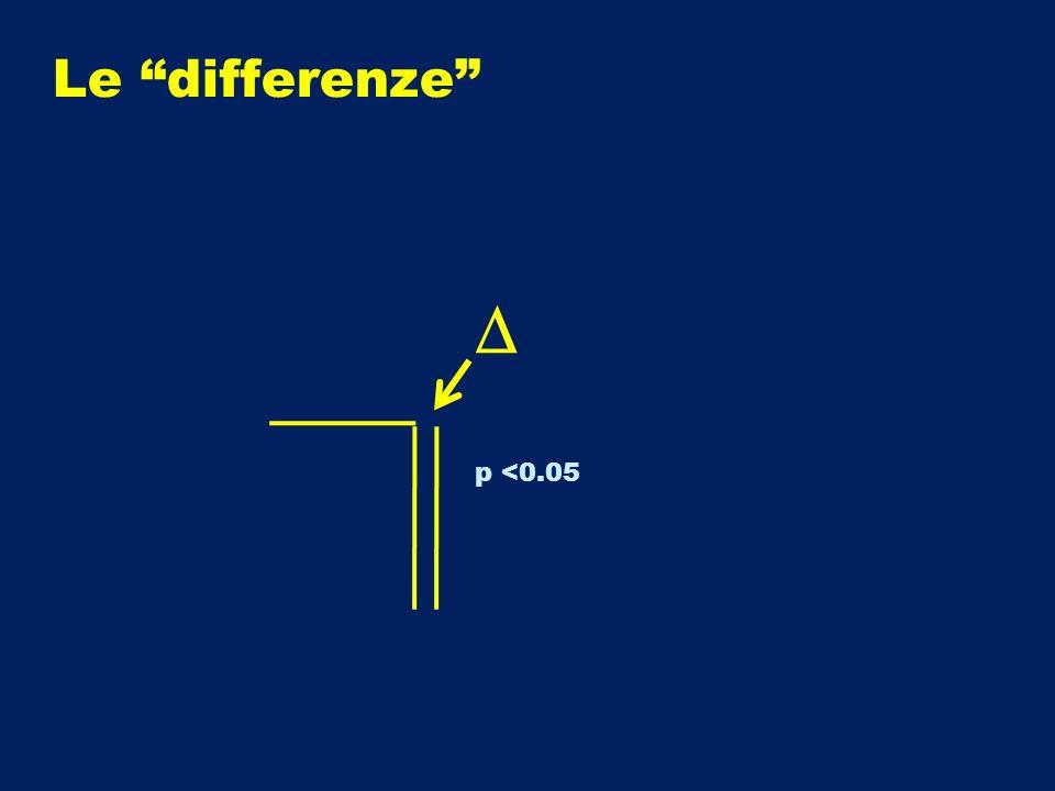 Le differenze p <0.05