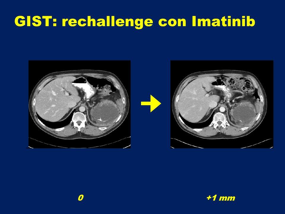 0+1 mm GIST: rechallenge con Imatinib