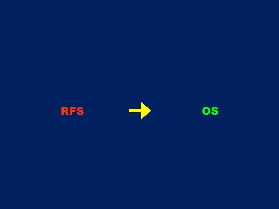 OS RFS
