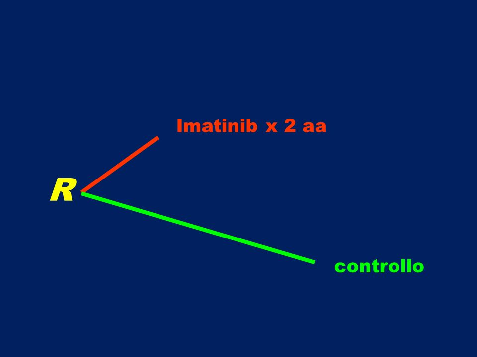 R Imatinib x 2 aa controllo