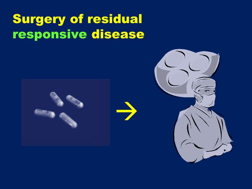 Surgery of residual responsive disease