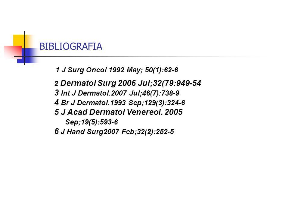 BIBLIOGRAFIA 1 J Surg Oncol 1992 May; 50(1):62-6 2 Dermatol Surg 2006 Jul;32(79:949-54 3 Int J Dermatol.2007 Jul;46(7):738-9 4 Br J Dermatol.1993 Sep;
