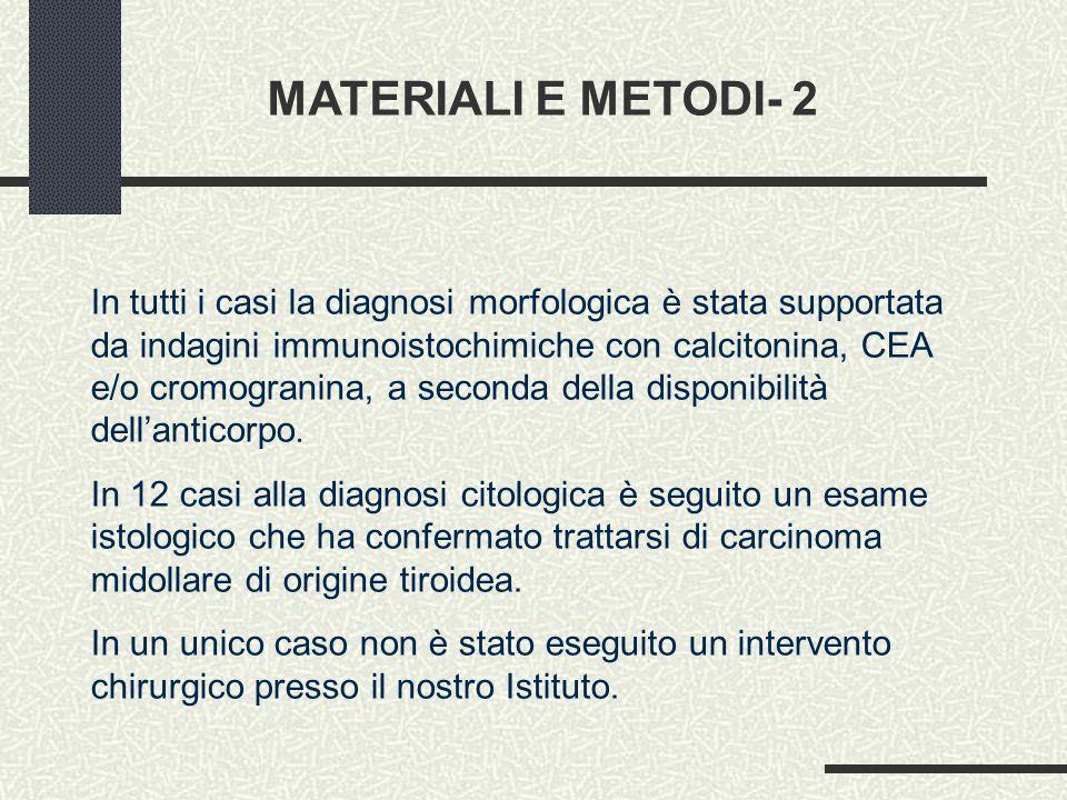 In tutti i casi la diagnosi morfologica è stata supportata da indagini immunoistochimiche con calcitonina, CEA e/o cromogranina, a seconda della disponibilità dellanticorpo.