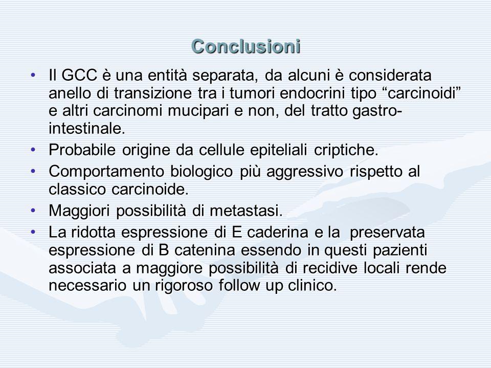 Conclusioni Il GCC è una entità separata, da alcuni è considerata anello di transizione tra i tumori endocrini tipo carcinoidi e altri carcinomi mucip