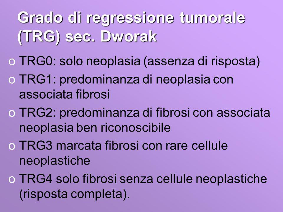 Grado di regressione tumorale (TRG) sec. Dworak oTRG0: solo neoplasia (assenza di risposta) oTRG1: predominanza di neoplasia con associata fibrosi oTR