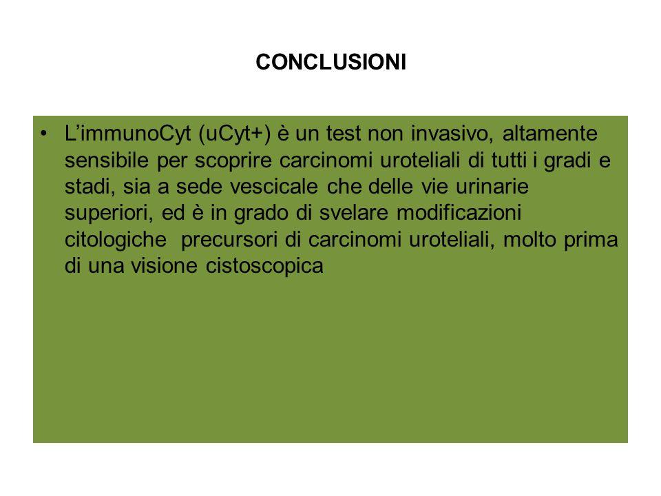 CONCLUSIONI LimmunoCyt (uCyt+) è un test non invasivo, altamente sensibile per scoprire carcinomi uroteliali di tutti i gradi e stadi, sia a sede vescicale che delle vie urinarie superiori, ed è in grado di svelare modificazioni citologiche precursori di carcinomi uroteliali, molto prima di una visione cistoscopica