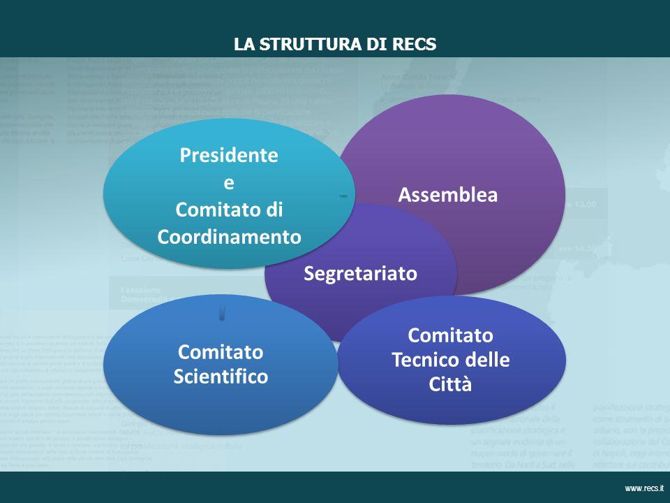 LA STRUTTURA DI RECS www.recs.it Assemblea Segretariato Comitato Tecnico delle Città Comitato Scientifico Presidente e Comitato di Coordinamento