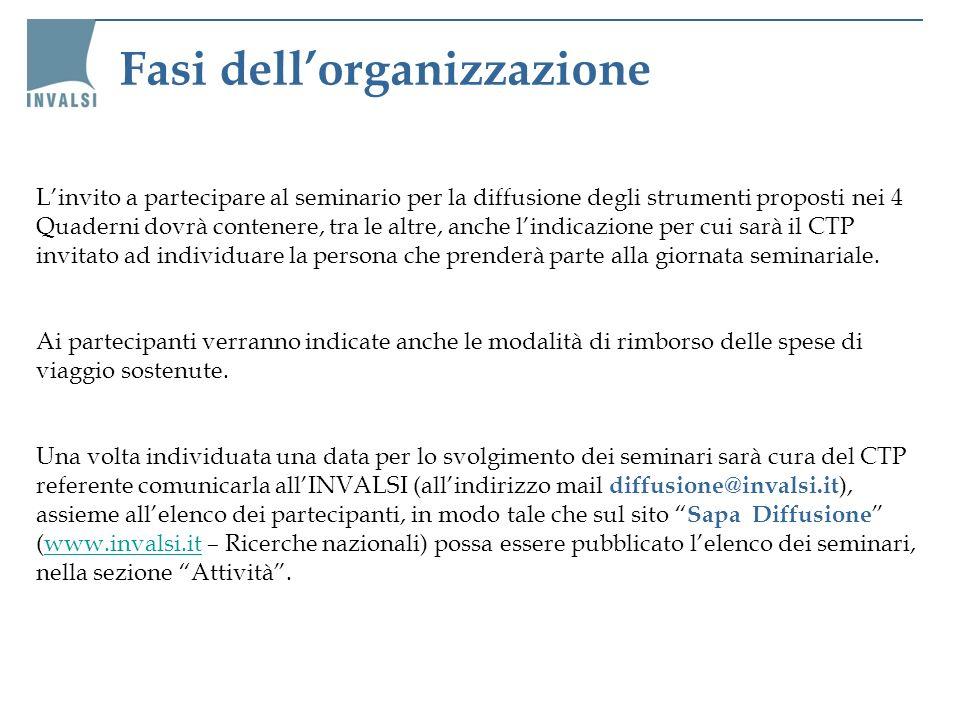 Fasi dellorganizzazione Linvito a partecipare al seminario per la diffusione degli strumenti proposti nei 4 Quaderni dovrà contenere, tra le altre, an