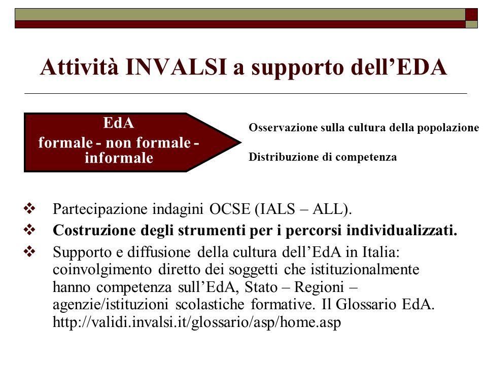 Attività INVALSI a supporto dellEDA Partecipazione indagini OCSE (IALS – ALL). Costruzione degli strumenti per i percorsi individualizzati. Supporto e