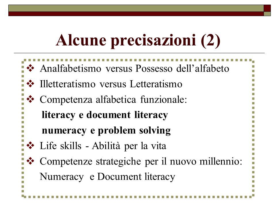 Analfabetismo versus Possesso dellalfabeto Illetteratismo versus Letteratismo Competenza alfabetica funzionale: literacy e document literacy numeracy