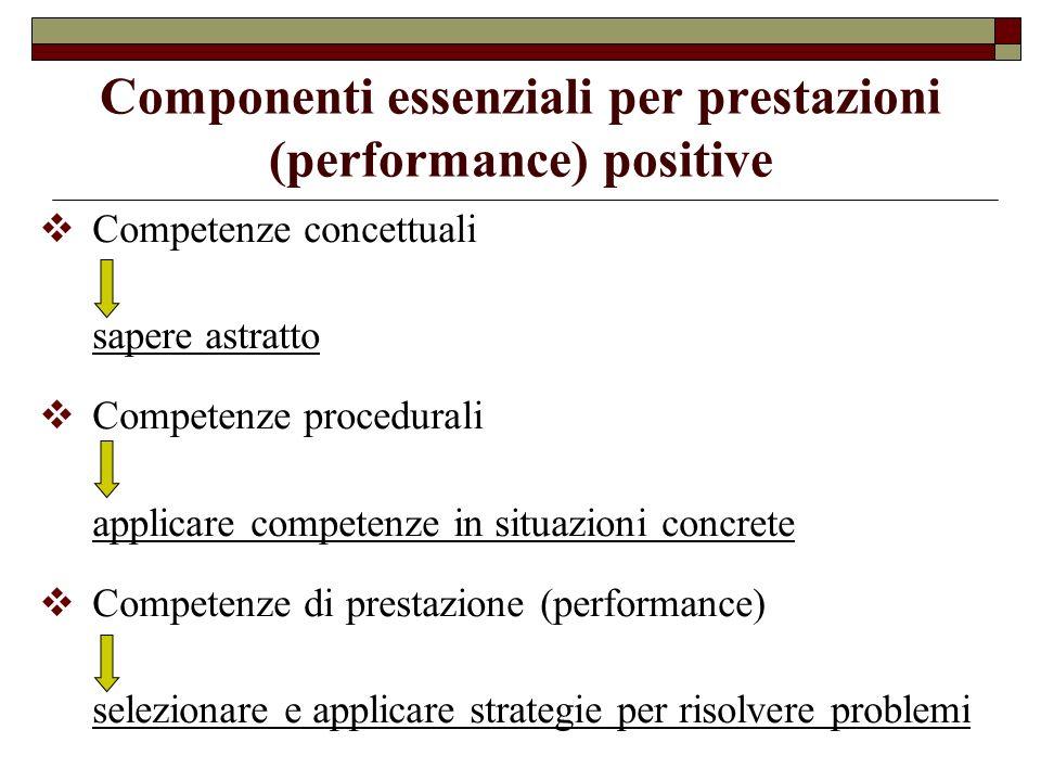 Componenti essenziali per prestazioni (performance) positive Competenze concettuali sapere astratto Competenze procedurali applicare competenze in sit