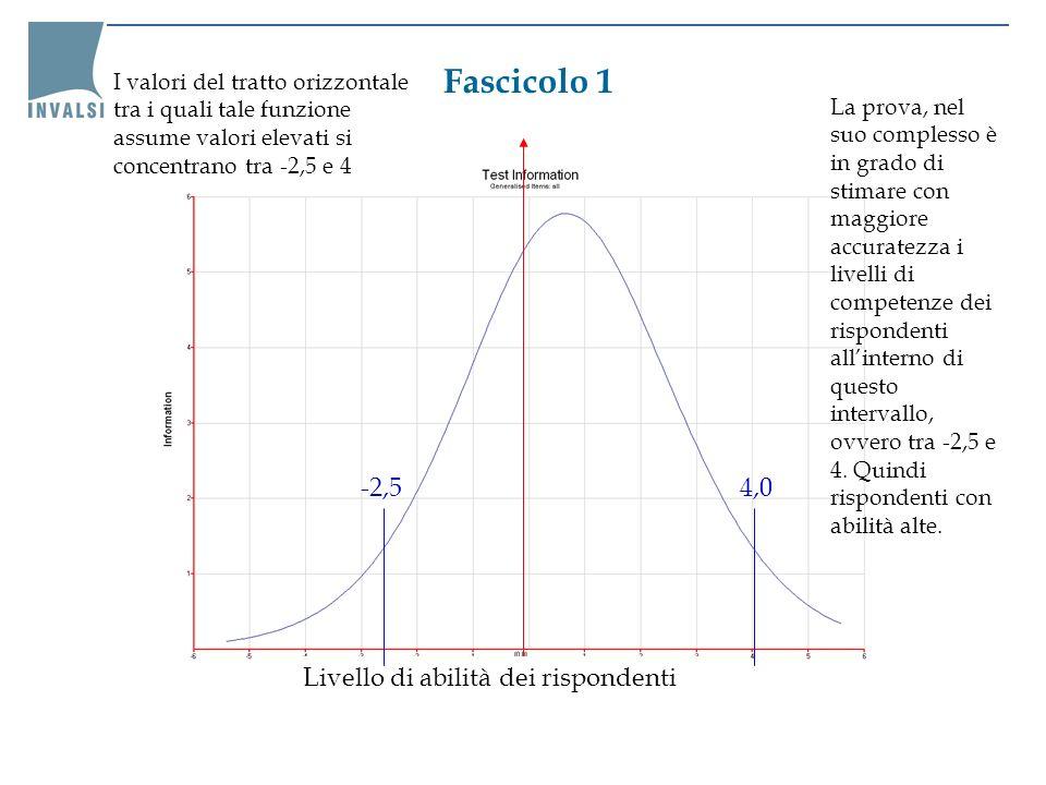 Fascicolo 1 Livello di abilità dei rispondenti I valori del tratto orizzontale tra i quali tale funzione assume valori elevati si concentrano tra -2,5