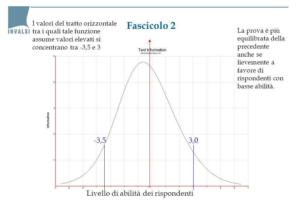 Fascicolo 2 I valori del tratto orizzontale tra i quali tale funzione assume valori elevati si concentrano tra -3,5 e 3 Livello di abilità dei rispond