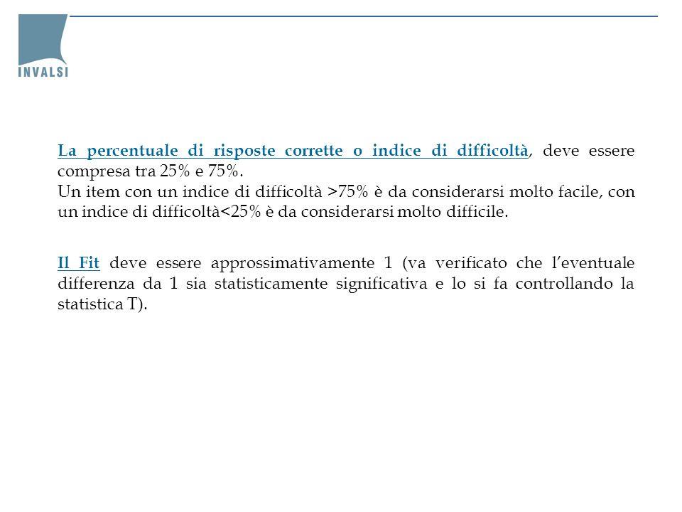 La percentuale di risposte corrette o indice di difficoltà, deve essere compresa tra 25% e 75%. Un item con un indice di difficoltà >75% è da consider