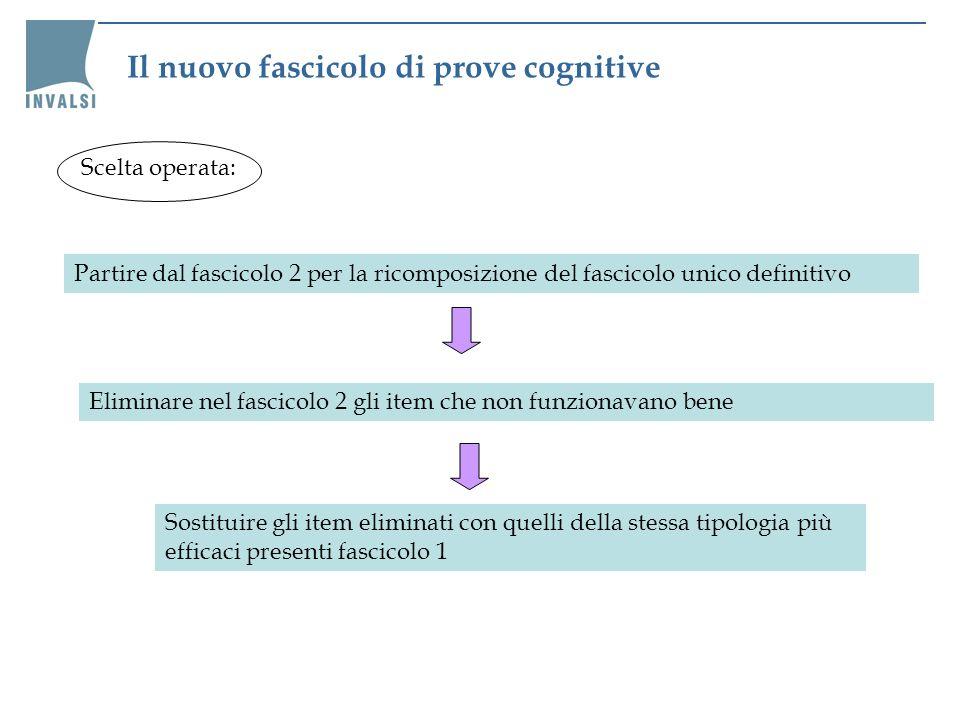 Il nuovo fascicolo di prove cognitive Scelta operata: Partire dal fascicolo 2 per la ricomposizione del fascicolo unico definitivo Eliminare nel fasci