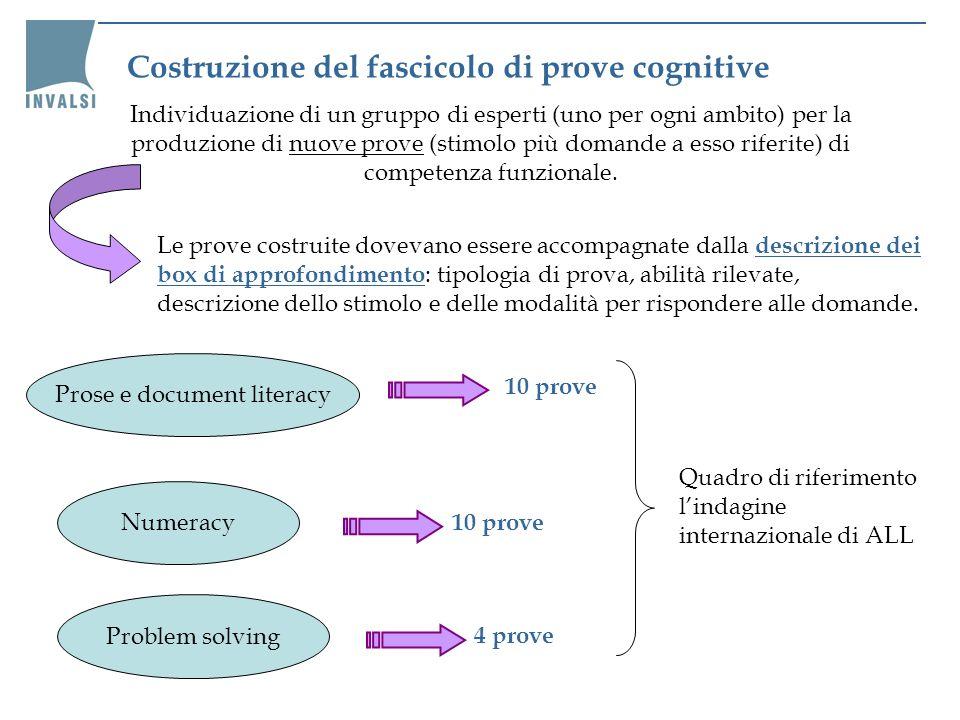 Problem solving Numeracy Prose e document literacy Costruzione del fascicolo di prove cognitive Individuazione di un gruppo di esperti (uno per ogni a