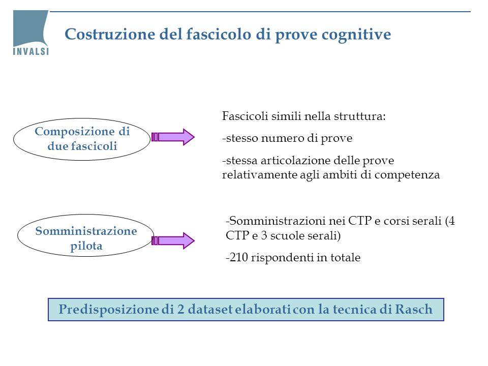 Composizione di due fascicoli Somministrazione pilota Fascicoli simili nella struttura: -stesso numero di prove -stessa articolazione delle prove rela