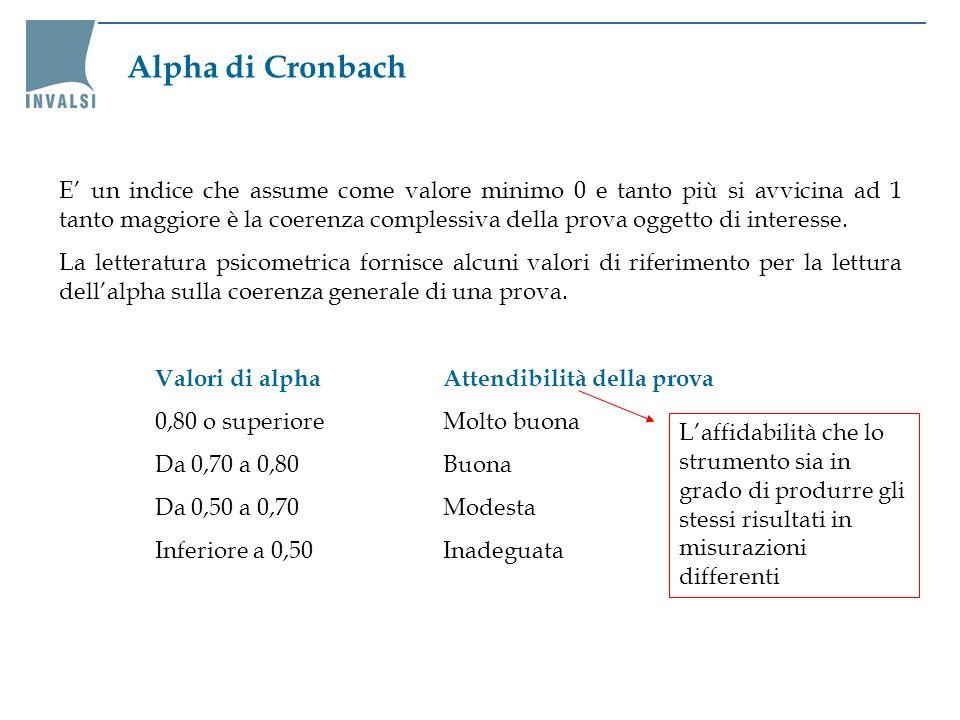 Fascicolo 1 Coefficient Alpha 0,88 Fascicolo 2 Coefficient Alpha 0,91