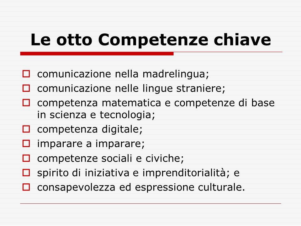 Le otto Competenze chiave comunicazione nella madrelingua; comunicazione nelle lingue straniere; competenza matematica e competenze di base in scienza e tecnologia; competenza digitale; imparare a imparare; competenze sociali e civiche; spirito di iniziativa e imprenditorialità; e consapevolezza ed espressione culturale.