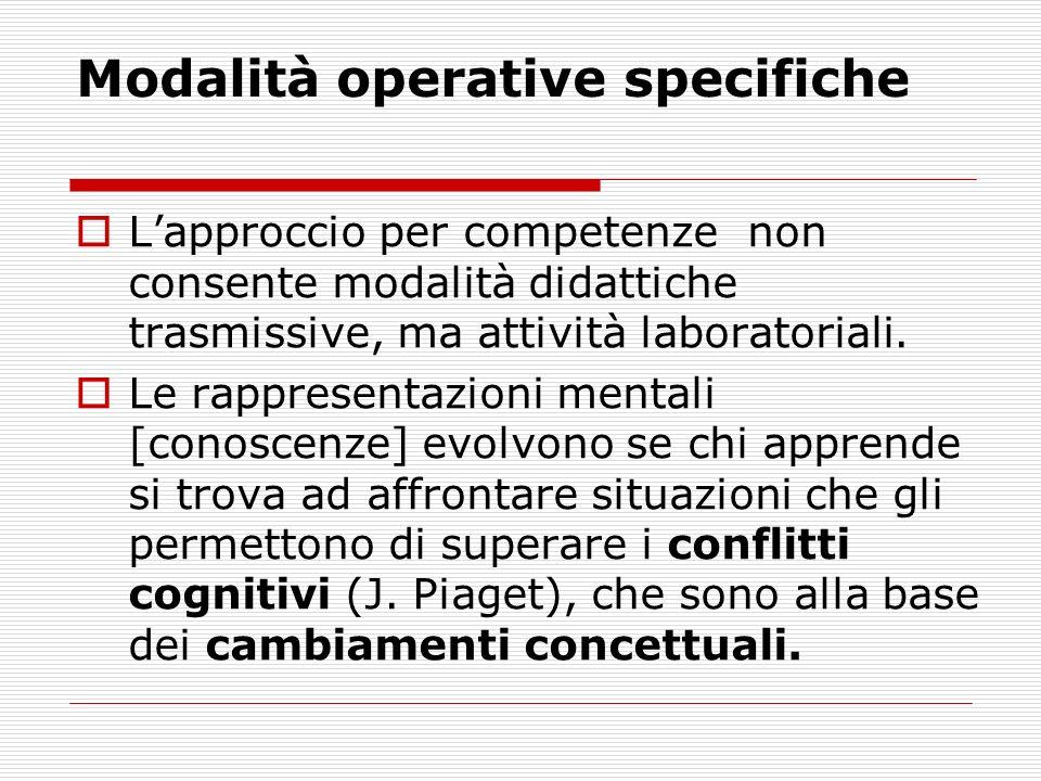 Modalità operative specifiche Lapproccio per competenze non consente modalità didattiche trasmissive, ma attività laboratoriali.