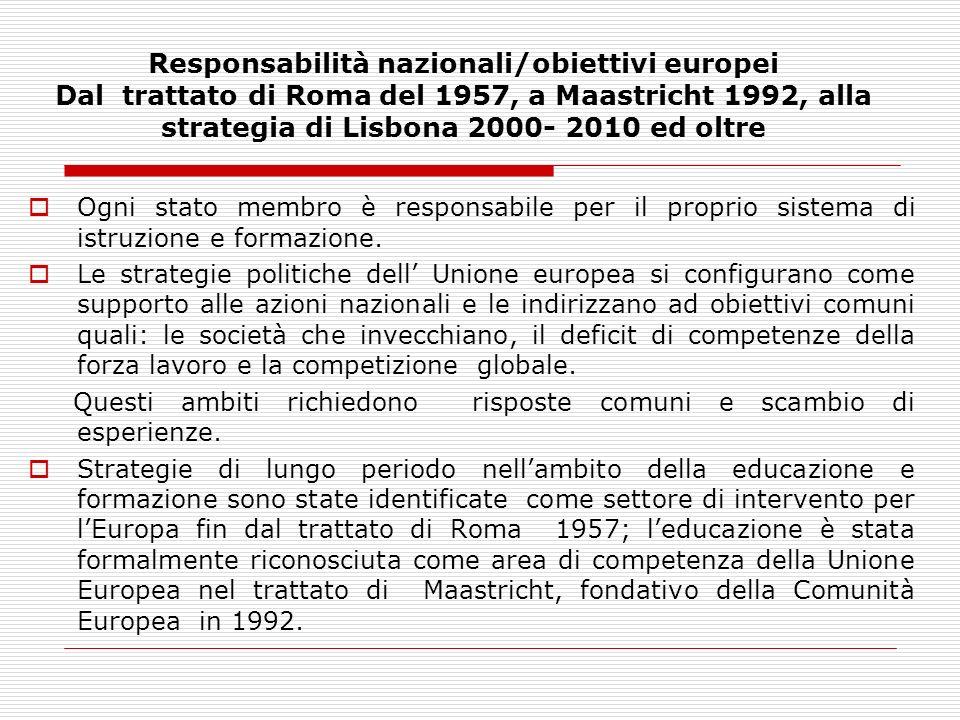 Responsabilità nazionali/obiettivi europei Dal trattato di Roma del 1957, a Maastricht 1992, alla strategia di Lisbona 2000- 2010 ed oltre Ogni stato membro è responsabile per il proprio sistema di istruzione e formazione.