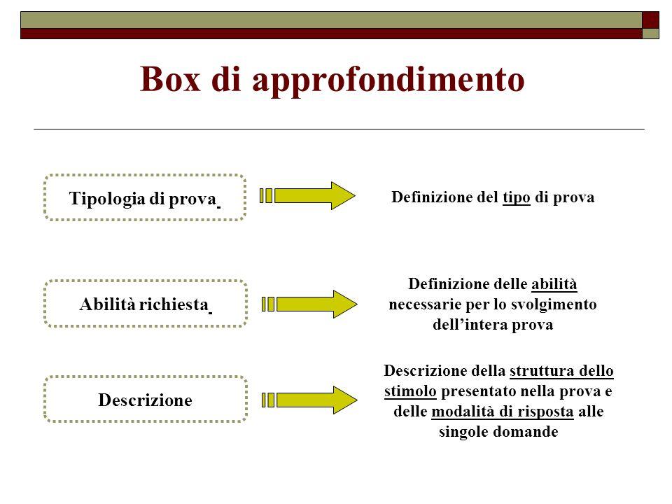 Box di approfondimento Tipologia di prova Abilità richiesta Descrizione Definizione del tipo di prova Definizione delle abilità necessarie per lo svol