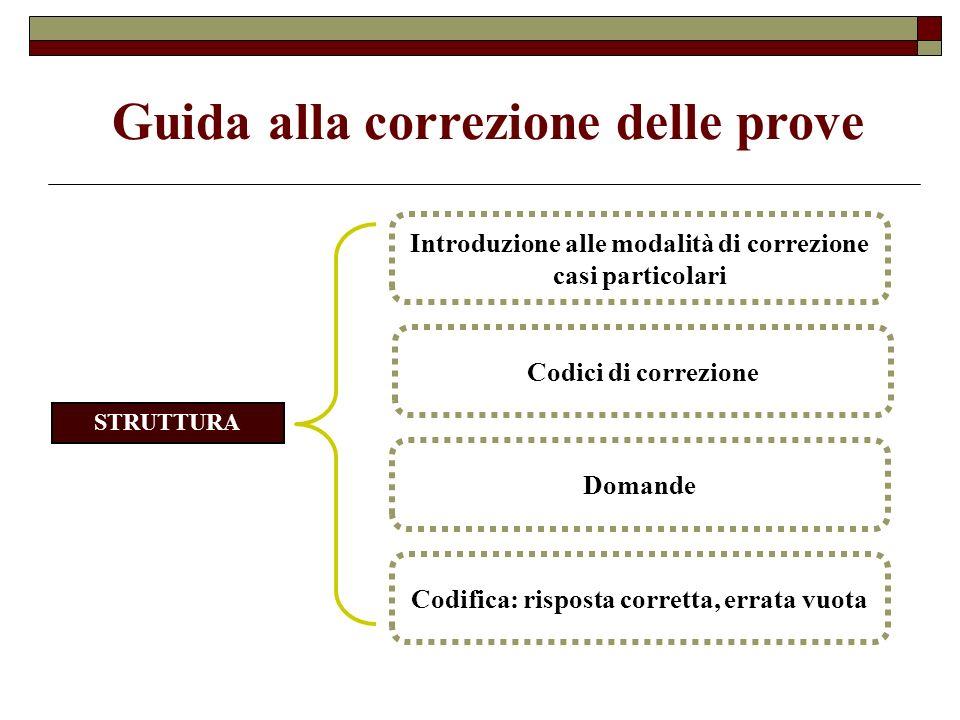 Guida alla correzione delle prove STRUTTURA Introduzione alle modalità di correzione casi particolari Codici di correzione Domande Codifica: risposta