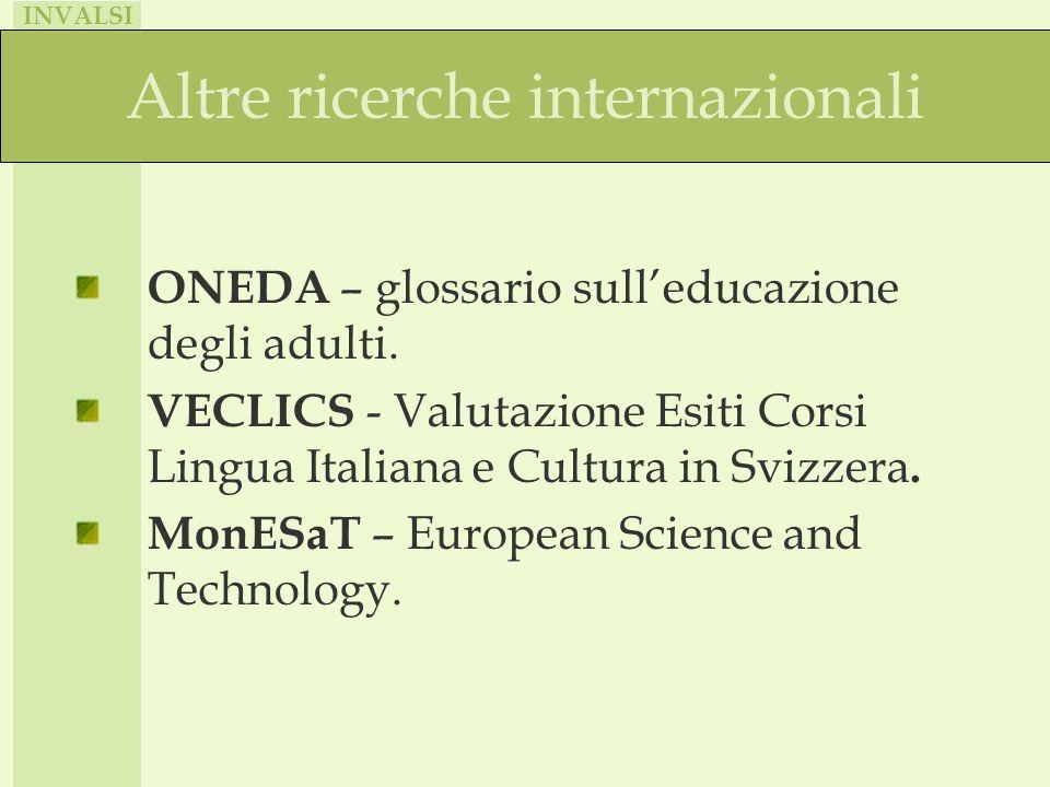 INVALSI Partecipazione a reti e consorzi internazionali European Network of Policy Makers for the Evaluation of Education Systems.