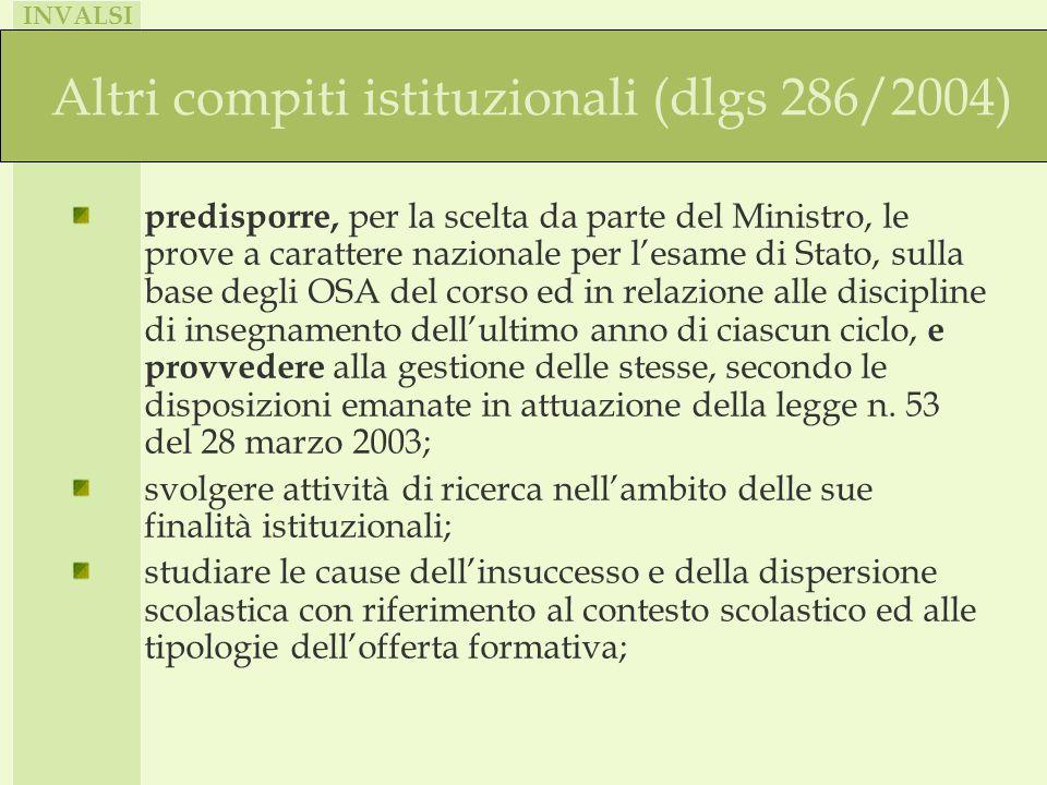 INVALSI Altri compiti istituzionali (dlgs 286/2004) predisporre, per la scelta da parte del Ministro, le prove a carattere nazionale per lesame di Sta