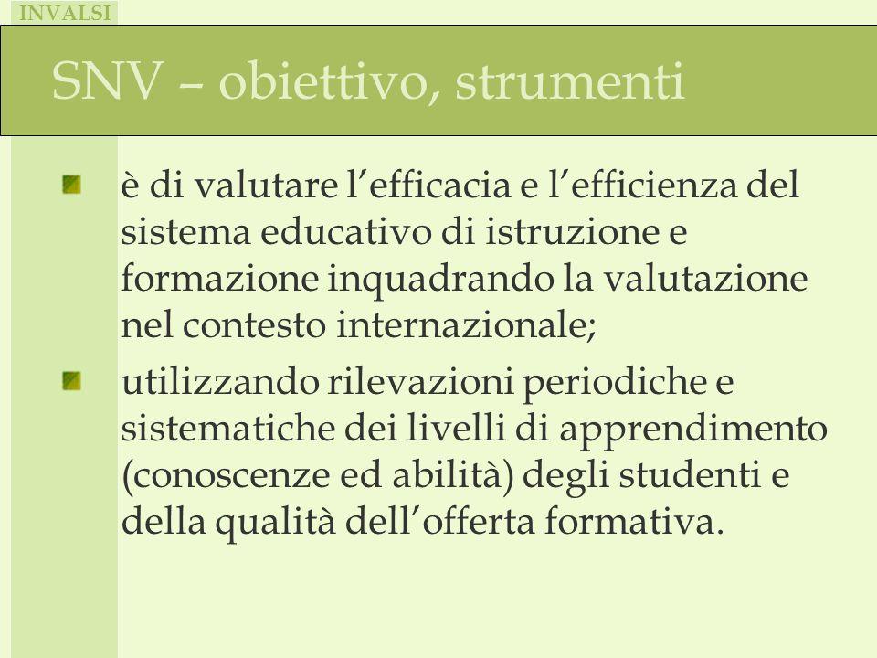 INVALSI SNV – obiettivo, strumenti è di valutare lefficacia e lefficienza del sistema educativo di istruzione e formazione inquadrando la valutazione
