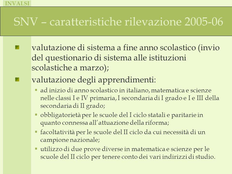 INVALSI SNV – caratteristiche rilevazione 2005-06 valutazione di sistema a fine anno scolastico (invio del questionario di sistema alle istituzioni sc