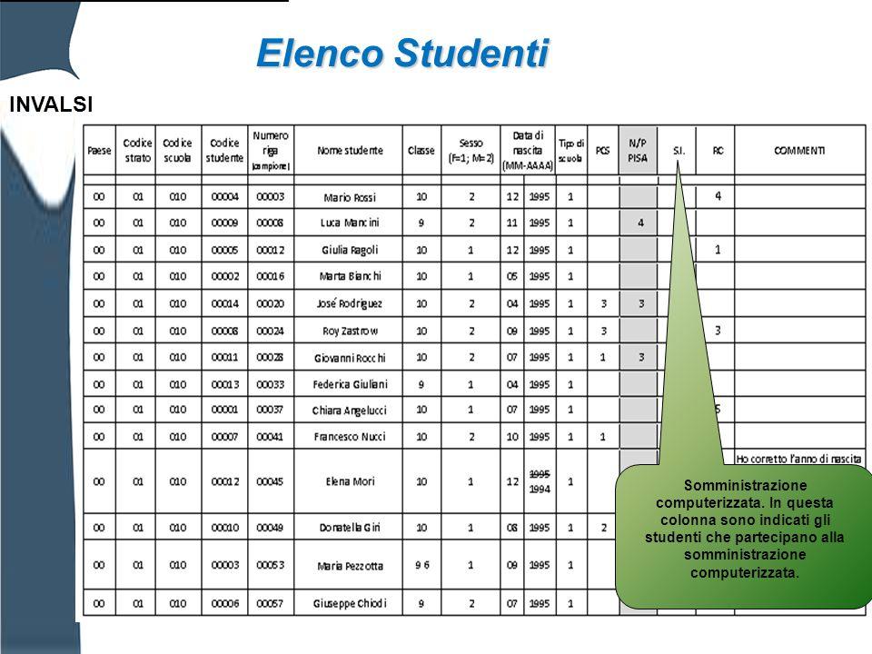 INVALSI Partecipano alle prove computerizzate gli studenti che: sono stati campionati per questa opzione (colonna S.I.