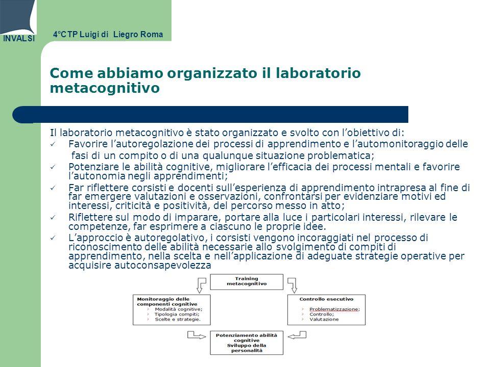 INVALSI Come abbiamo organizzato il laboratorio metacognitivo Il laboratorio metacognitivo è stato organizzato e svolto con lobiettivo di: Favorire la