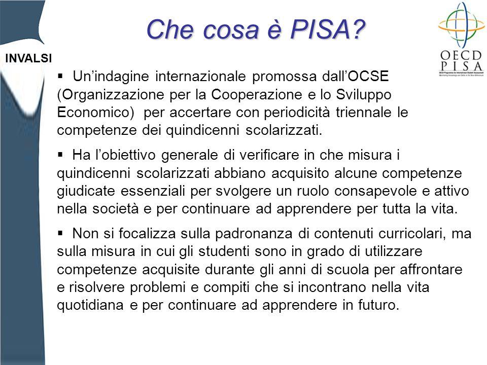 INVALSI Che cosa è PISA.