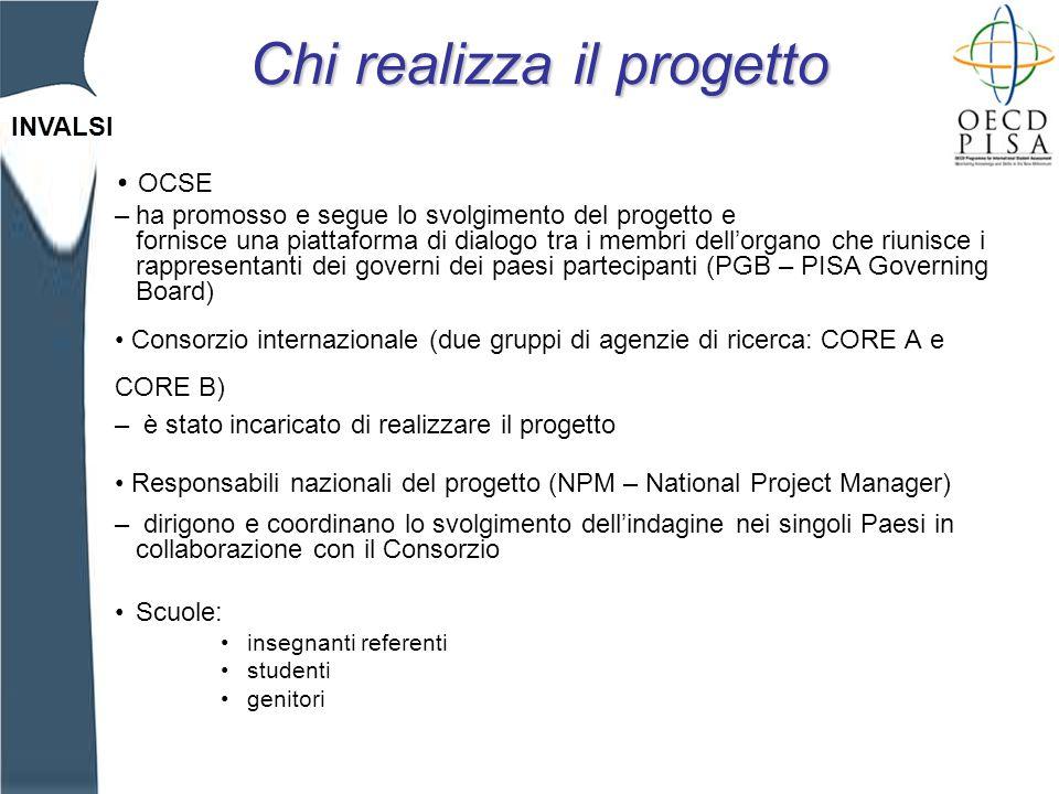 INVALSI Chi realizza il progetto OCSE –ha promosso e segue lo svolgimento del progetto e fornisce una piattaforma di dialogo tra i membri dellorgano che riunisce i rappresentanti dei governi dei paesi partecipanti (PGB – PISA Governing Board) Consorzio internazionale (due gruppi di agenzie di ricerca: CORE A e CORE B) – è stato incaricato di realizzare il progetto Responsabili nazionali del progetto (NPM – National Project Manager) – dirigono e coordinano lo svolgimento dellindagine nei singoli Paesi in collaborazione con il Consorzio Scuole: insegnanti referenti studenti genitori