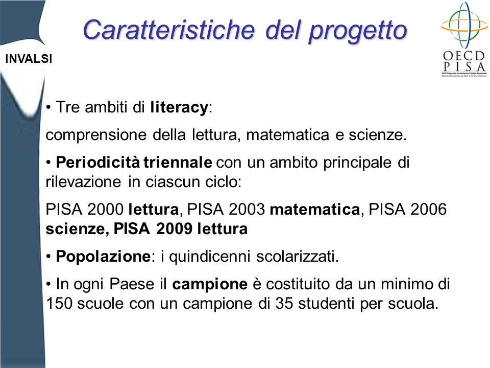 INVALSI Tre ambiti di literacy: comprensione della lettura, matematica e scienze.