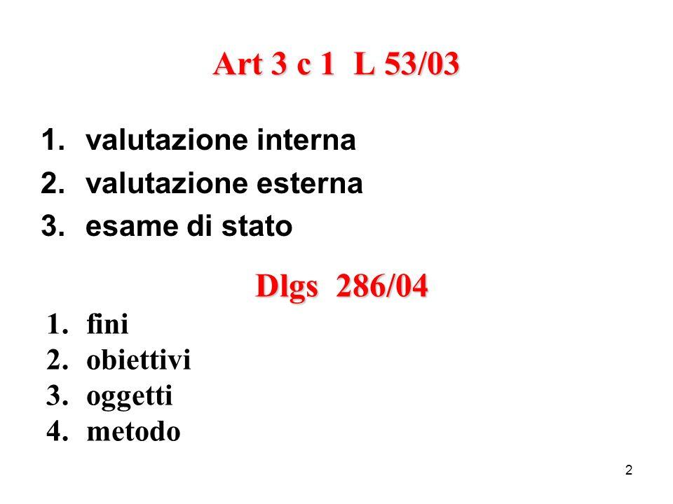 2 Art 3 c 1 L 53/03 1.valutazione interna 2.valutazione esterna 3.esame di stato Dlgs 286/04 1. fini 2. obiettivi 3. oggetti 4. metodo