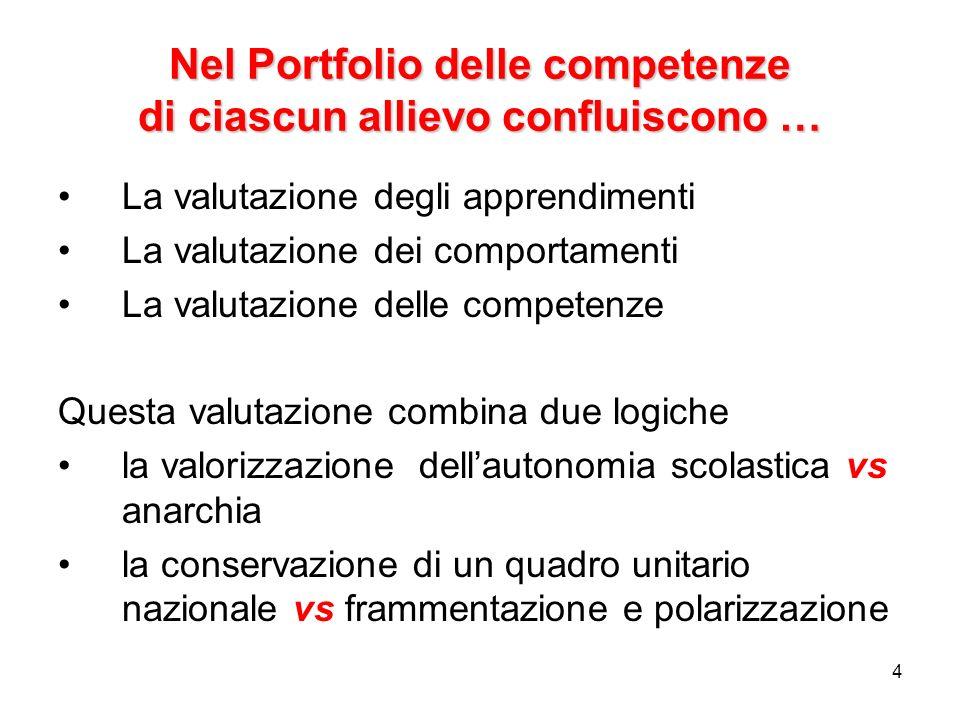 5 valutazione esterna è di competenza dellINVALSI, riguarda: a.