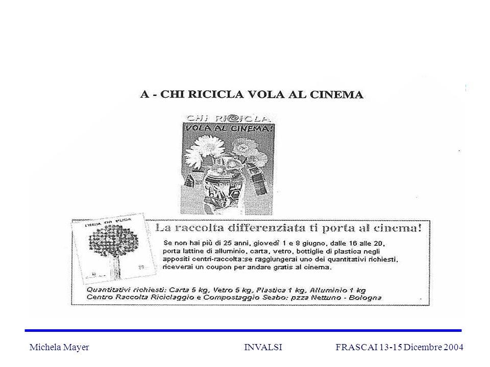 Michela Mayer INVALSI FRASCAI 13-15 Dicembre 2004 26