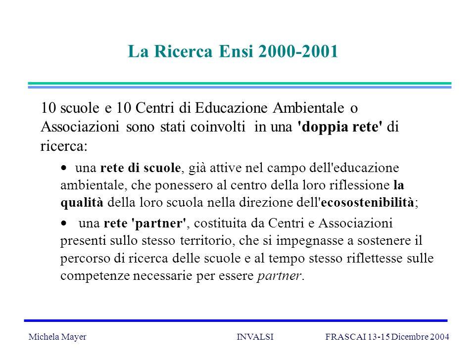Michela Mayer INVALSI FRASCAI 13-15 Dicembre 2004 7 La Ricerca Ensi 2000-2001 10 scuole e 10 Centri di Educazione Ambientale o Associazioni sono stati coinvolti in una doppia rete di ricerca: una rete di scuole, già attive nel campo dell educazione ambientale, che ponessero al centro della loro riflessione la qualità della loro scuola nella direzione dell ecosostenibilità; una rete partner , costituita da Centri e Associazioni presenti sullo stesso territorio, che si impegnasse a sostenere il percorso di ricerca delle scuole e al tempo stesso riflettesse sulle competenze necessarie per essere partner.