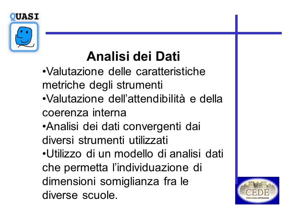 Analisi dei Dati Valutazione delle caratteristiche metriche degli strumenti Valutazione dellattendibilità e della coerenza interna Analisi dei dati co