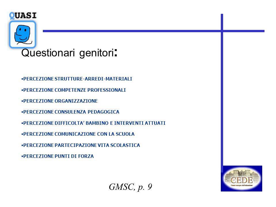 GMSC, p. 9 Questionari genitori : PERCEZIONE STRUTTURE-ARREDI-MATERIALI PERCEZIONE COMPETENZE PROFESSIONALI PERCEZIONE ORGANIZZAZIONE PERCEZIONE CONSU