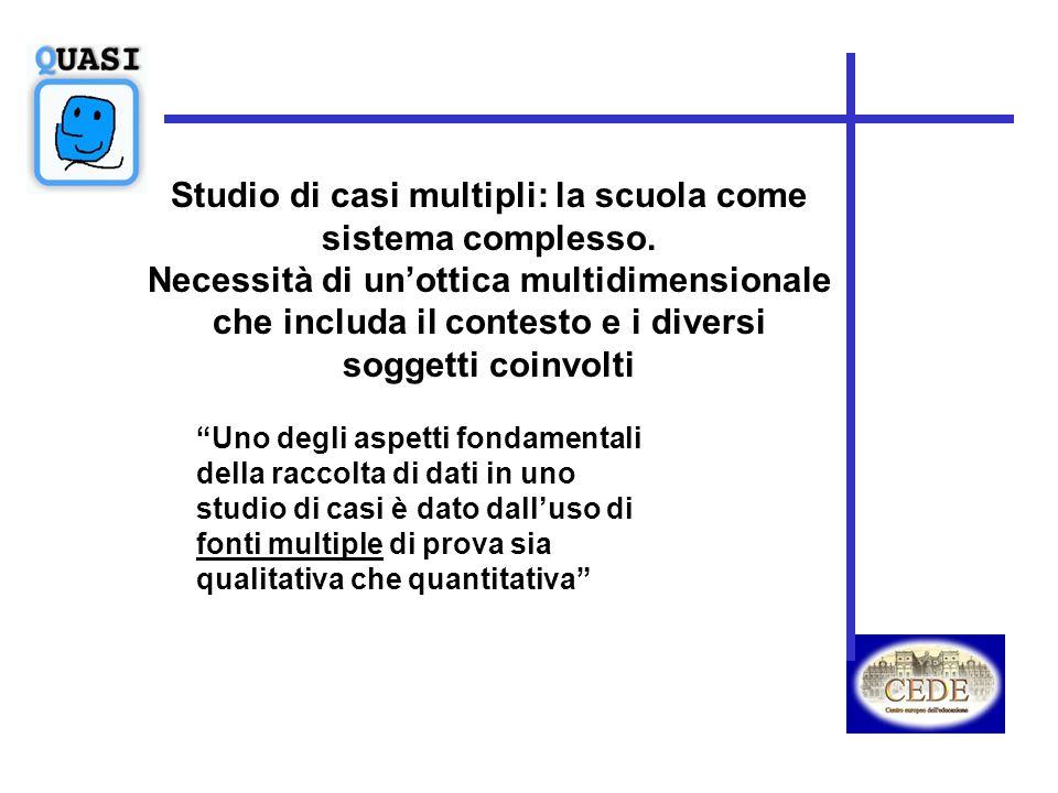 Studio di casi multipli: la scuola come sistema complesso. Necessità di unottica multidimensionale che includa il contesto e i diversi soggetti coinvo