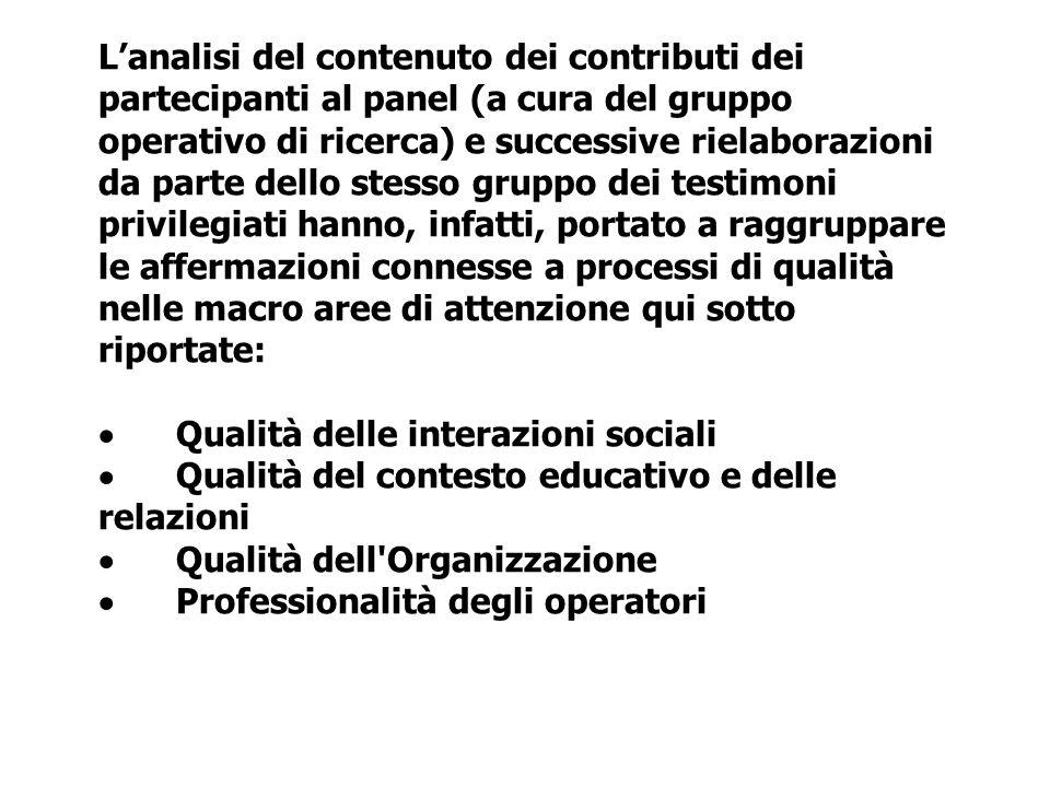 Lanalisi del contenuto dei contributi dei partecipanti al panel (a cura del gruppo operativo di ricerca) e successive rielaborazioni da parte dello st