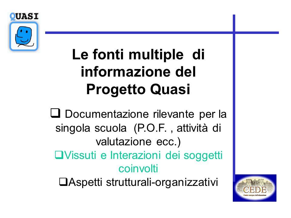 Le fonti multiple di informazione del Progetto Quasi Documentazione rilevante per la singola scuola (P.O.F., attività di valutazione ecc.) Vissuti e Interazioni dei soggetti coinvolti Aspetti strutturali-organizzativi
