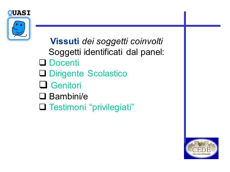 Vissuti dei soggetti coinvolti Soggetti identificati dal panel: Docenti Dirigente Scolastico Genitori Bambini/e Testimoni privilegiati