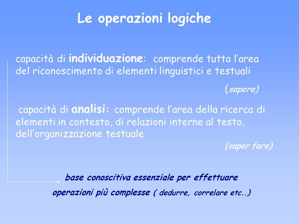 Le operazioni logiche capacità di individuazione : comprende tutta larea del riconoscimento di elementi linguistici e testuali ( sapere) capacità di a